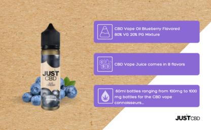 CBD-Vape-Juice-Blue-Dream-Infographic-1-416x258.png (416×258)