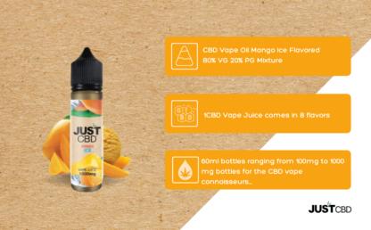 CBD-Vape-Juice-Mango-Ice-Inforgraphic-1-416x258.png (416×258)