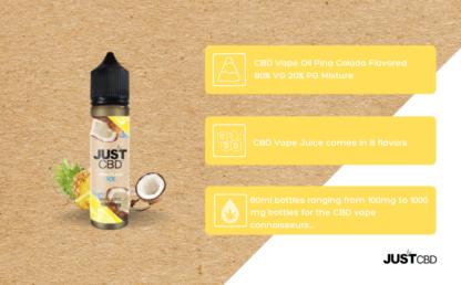 CBD-Vape-Juice-Pina-Colada-Inforgraphic-416x258.png (416×258)