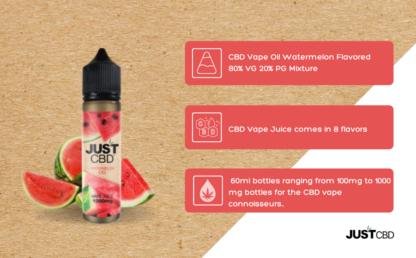 CBD-Vape-Juice-Watermelon-Infographic-1-416x258.png (416×258)