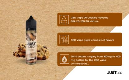 CBD-Vape-Oil-Cookies-Inforgraphic-416x258.png (416×258)
