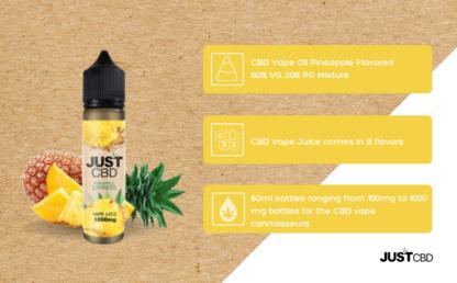 CBD-Vape-Oil-Pineapple-Express-Infographic-1-416x258.png (416×258)